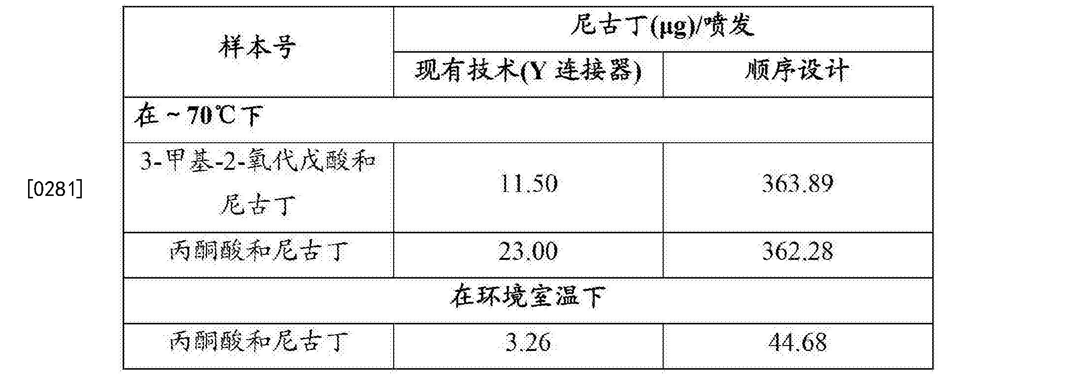 Figure CN103418062BD00201
