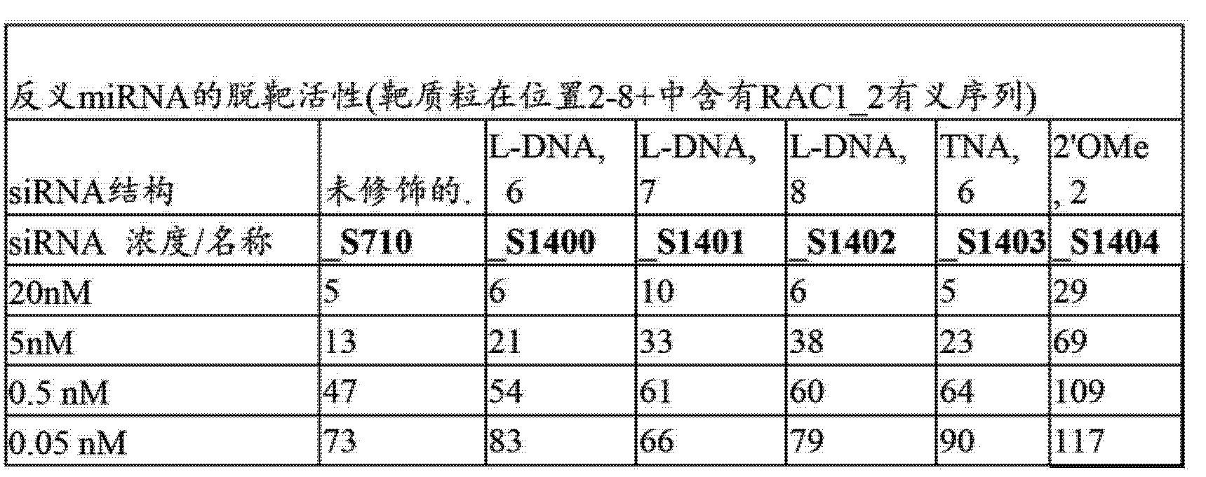 Figure CN103298939AD00782