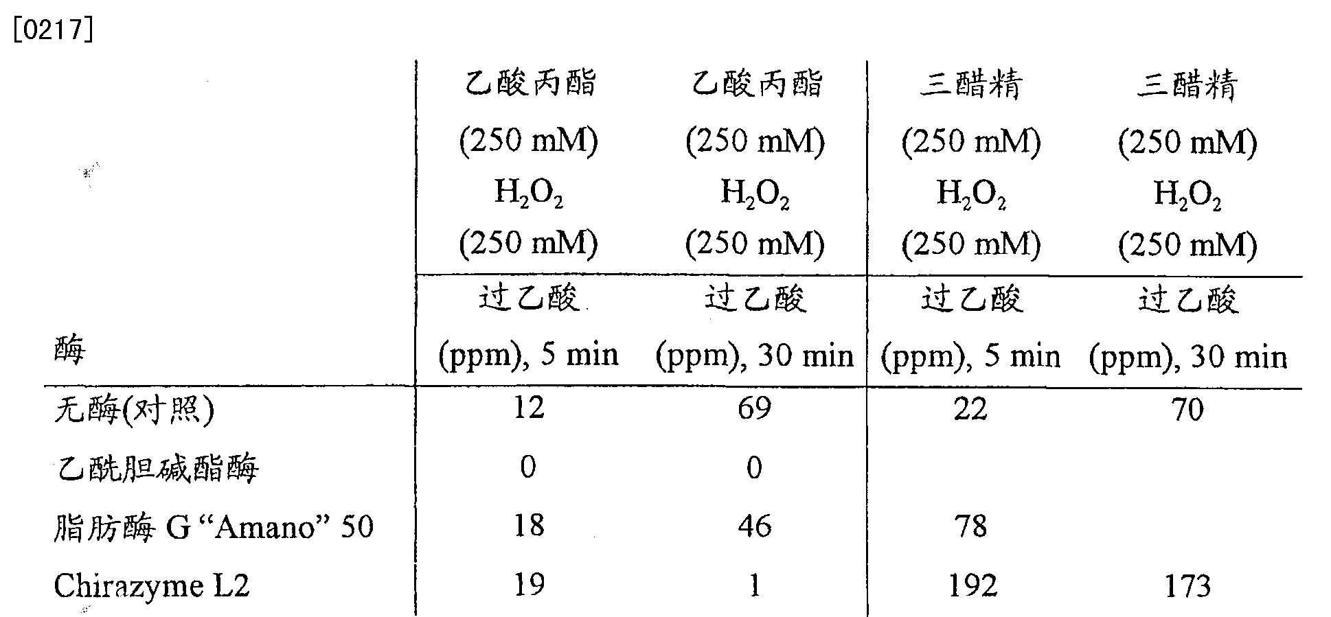 Figure CN101166828BD00341