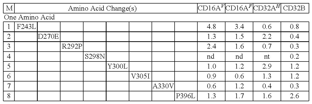 Figure US08993730-20150331-C00001