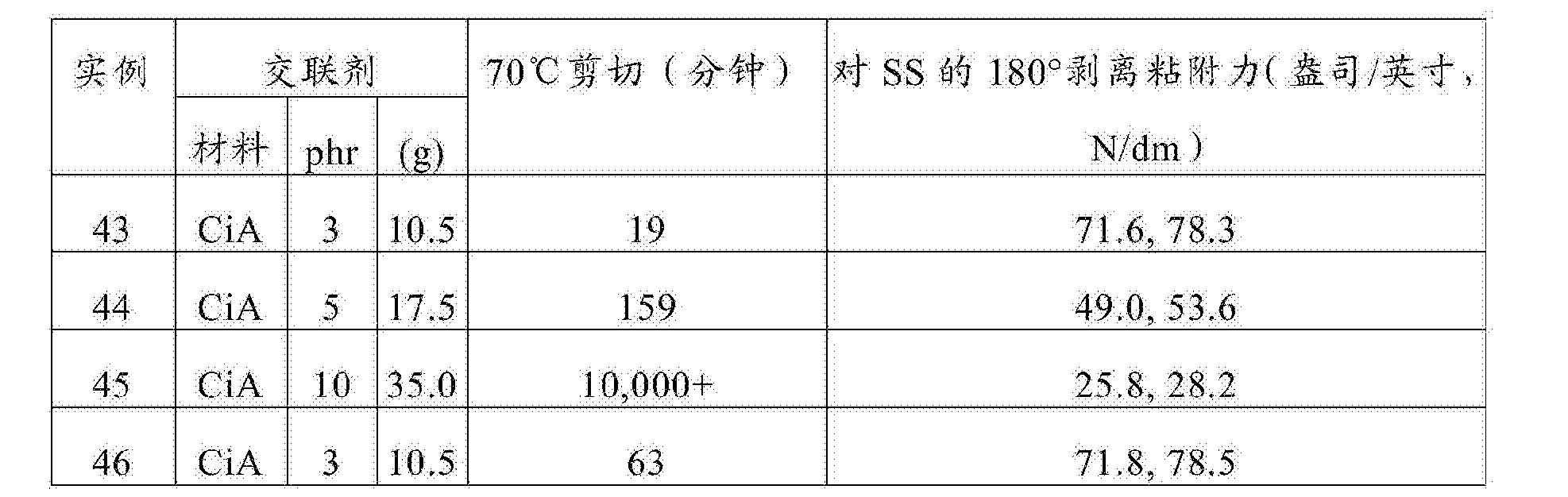 Figure CN105121579BD00281