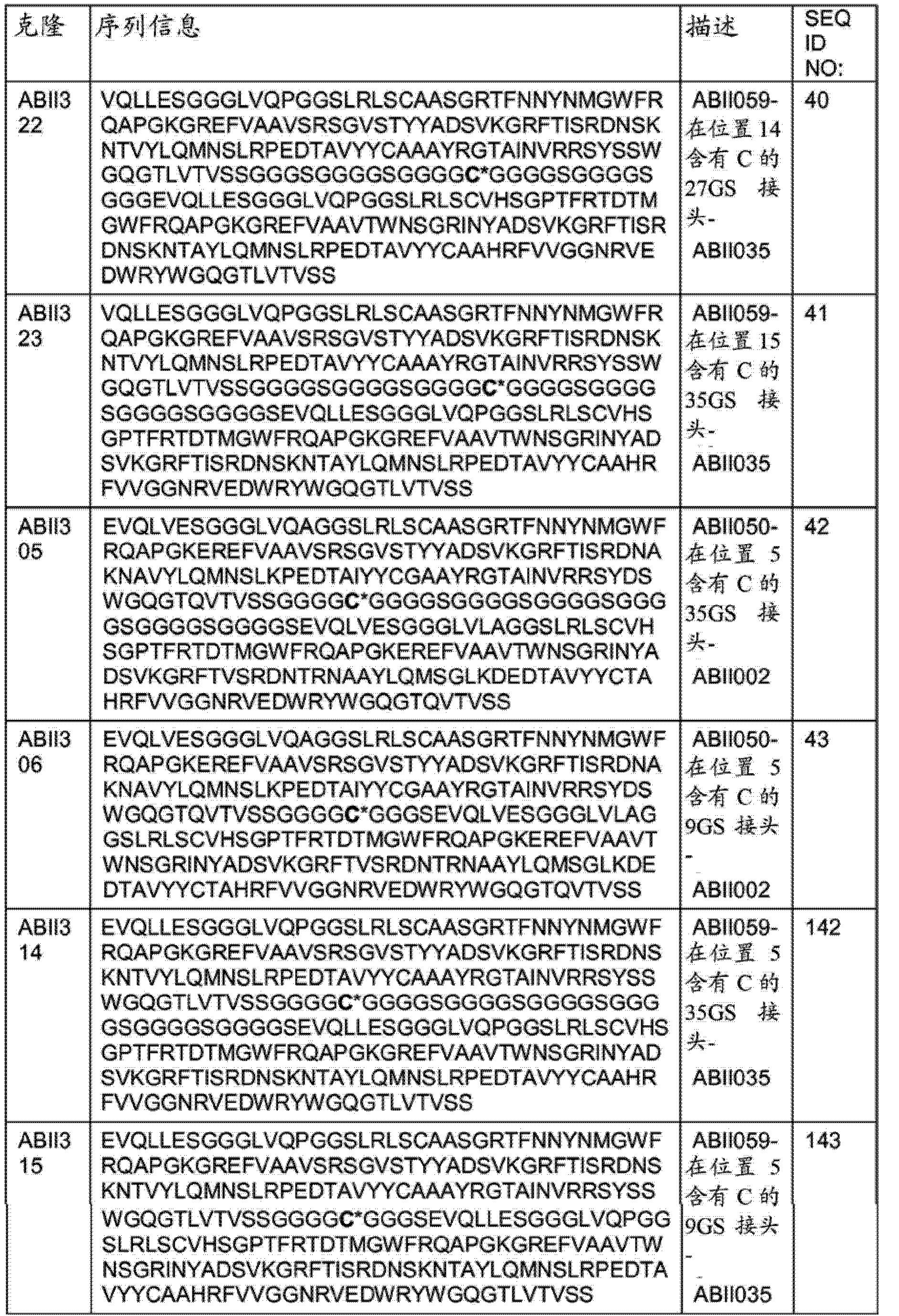 Figure CN102781962BD00341