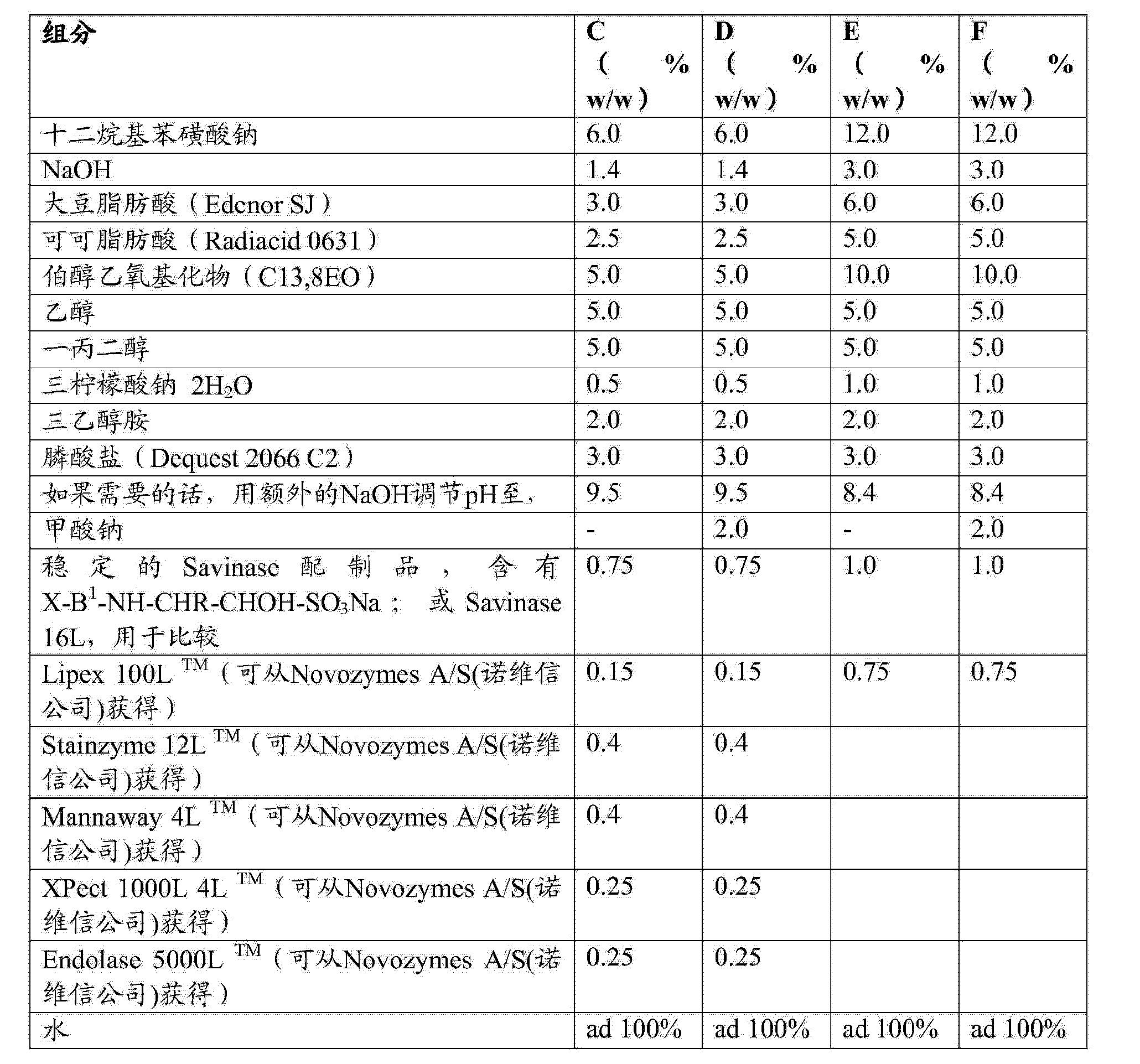 Figure CN103649289AD00151