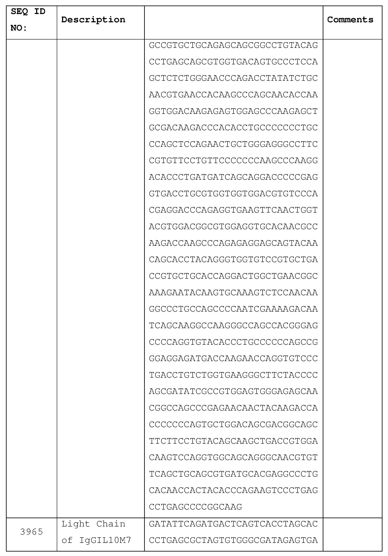 Figure imgf000655_0001