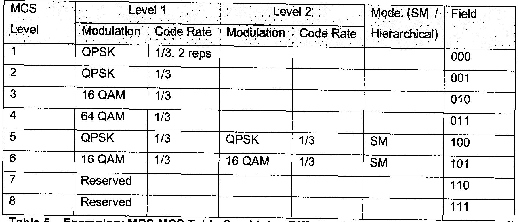 Mode of transmission-4089