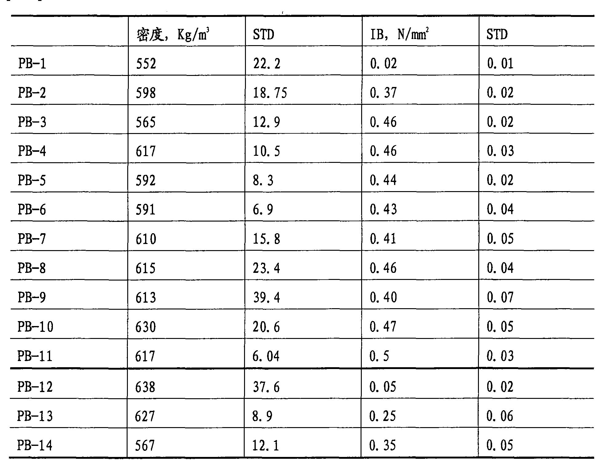 Figure CN101720341BD00121