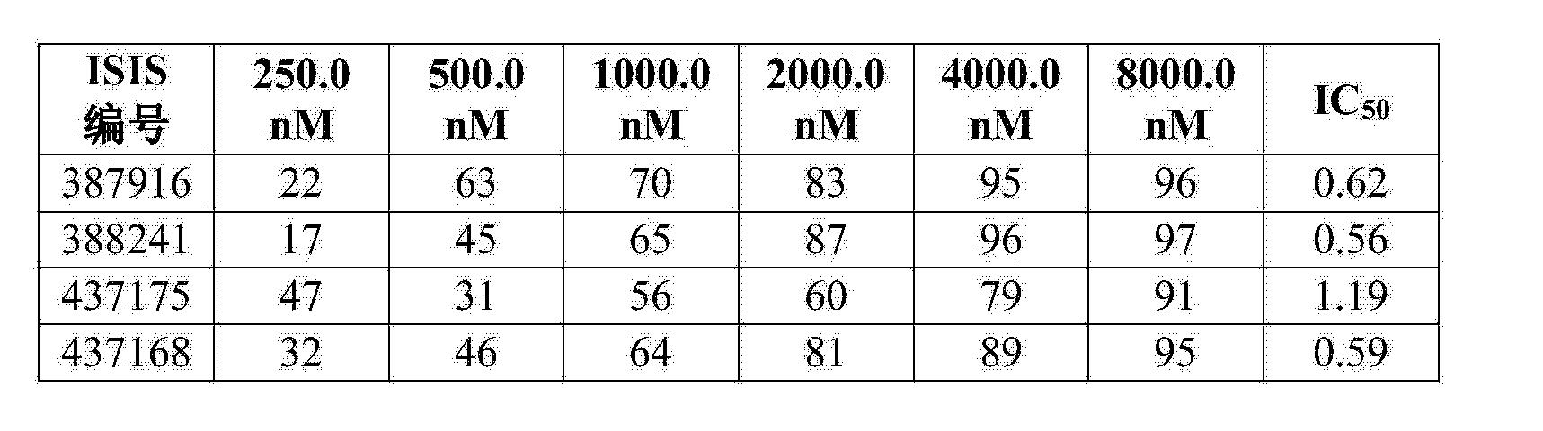 Figure CN104894129AD00433