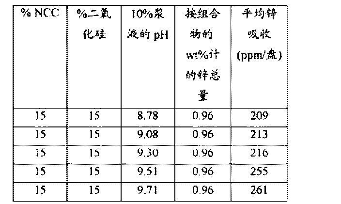 Figure CN104981273AD00151