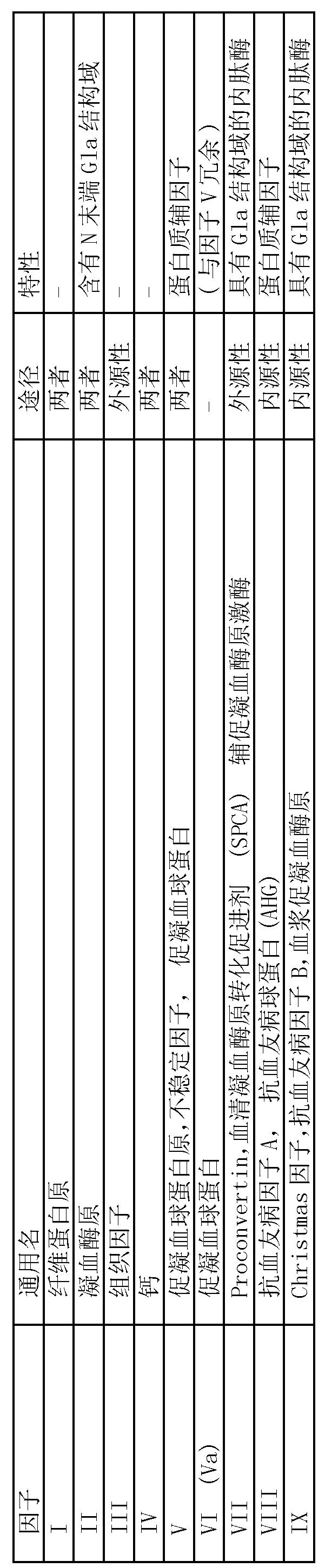 Figure CN101743309BD00421