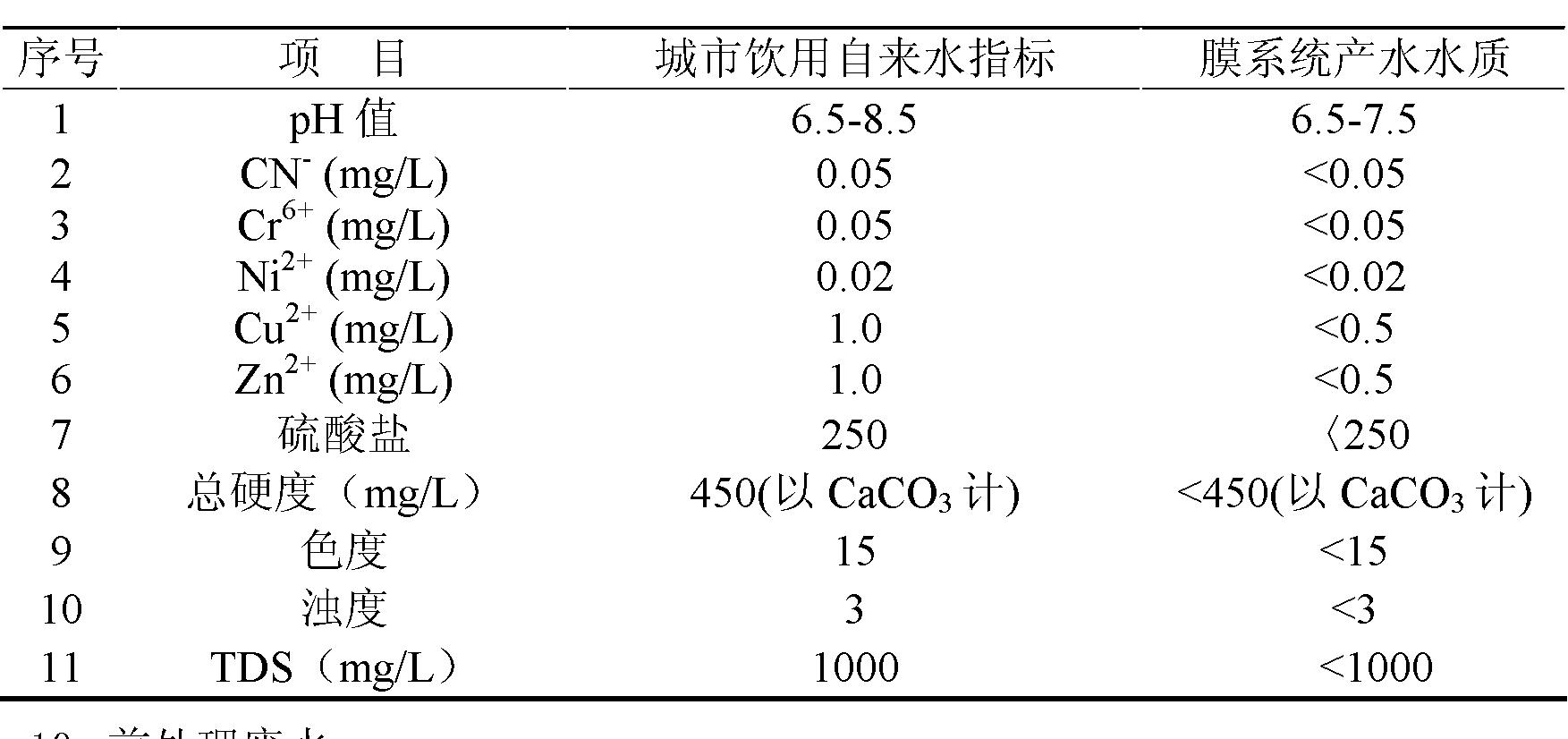 Figure CN101830600BD00101