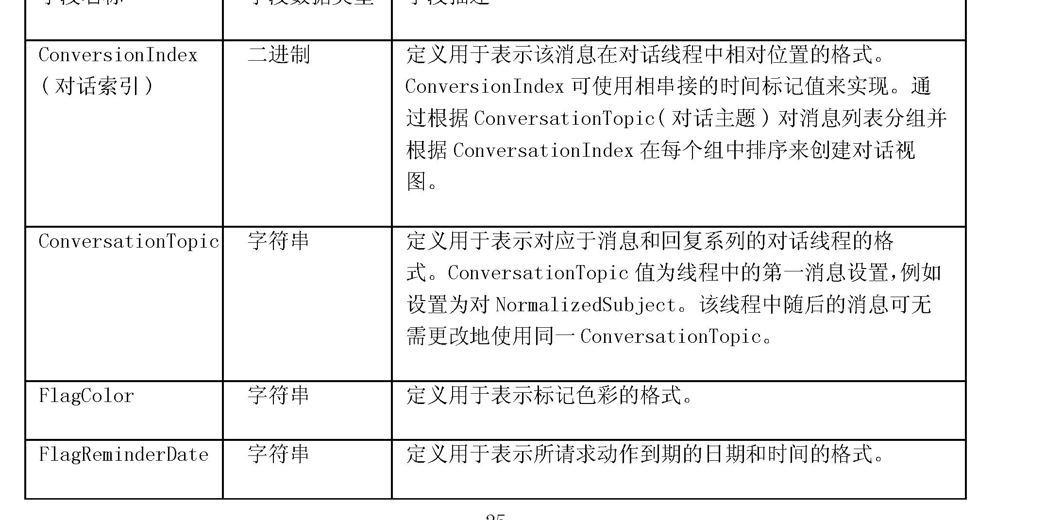 Figure CN101366016BD00252