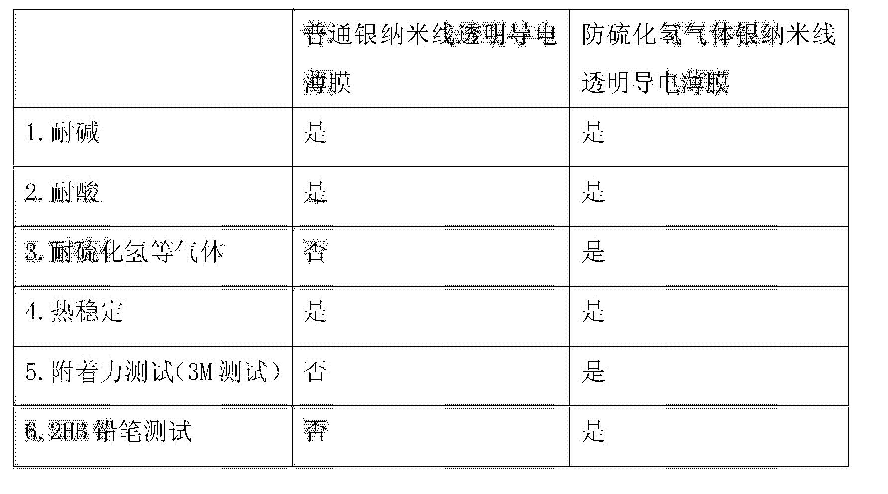 Figure CN104112544AD00051