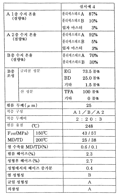 Figure 112007077019331-pct00003