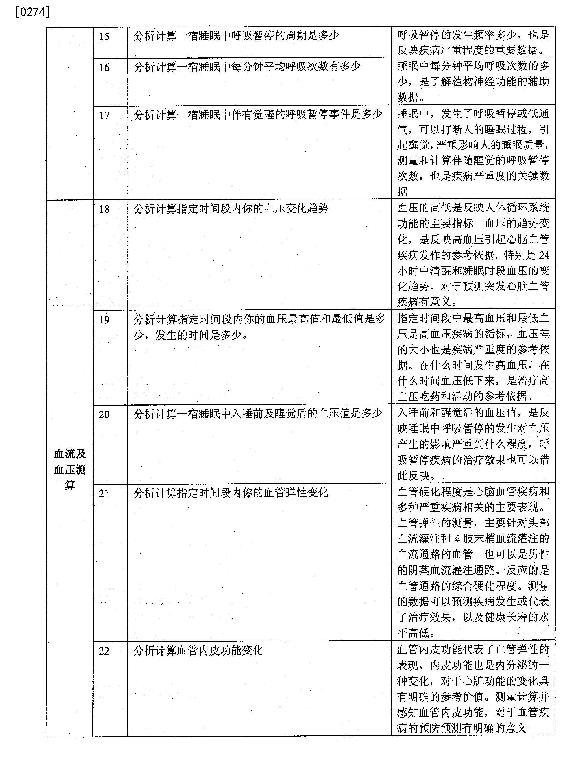 Figure CN103793593BD00291