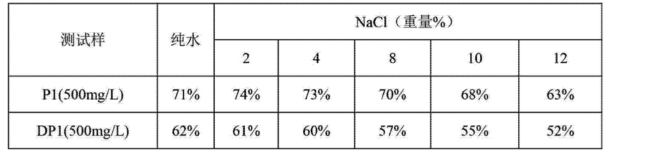 Figure CN103788293AD00311