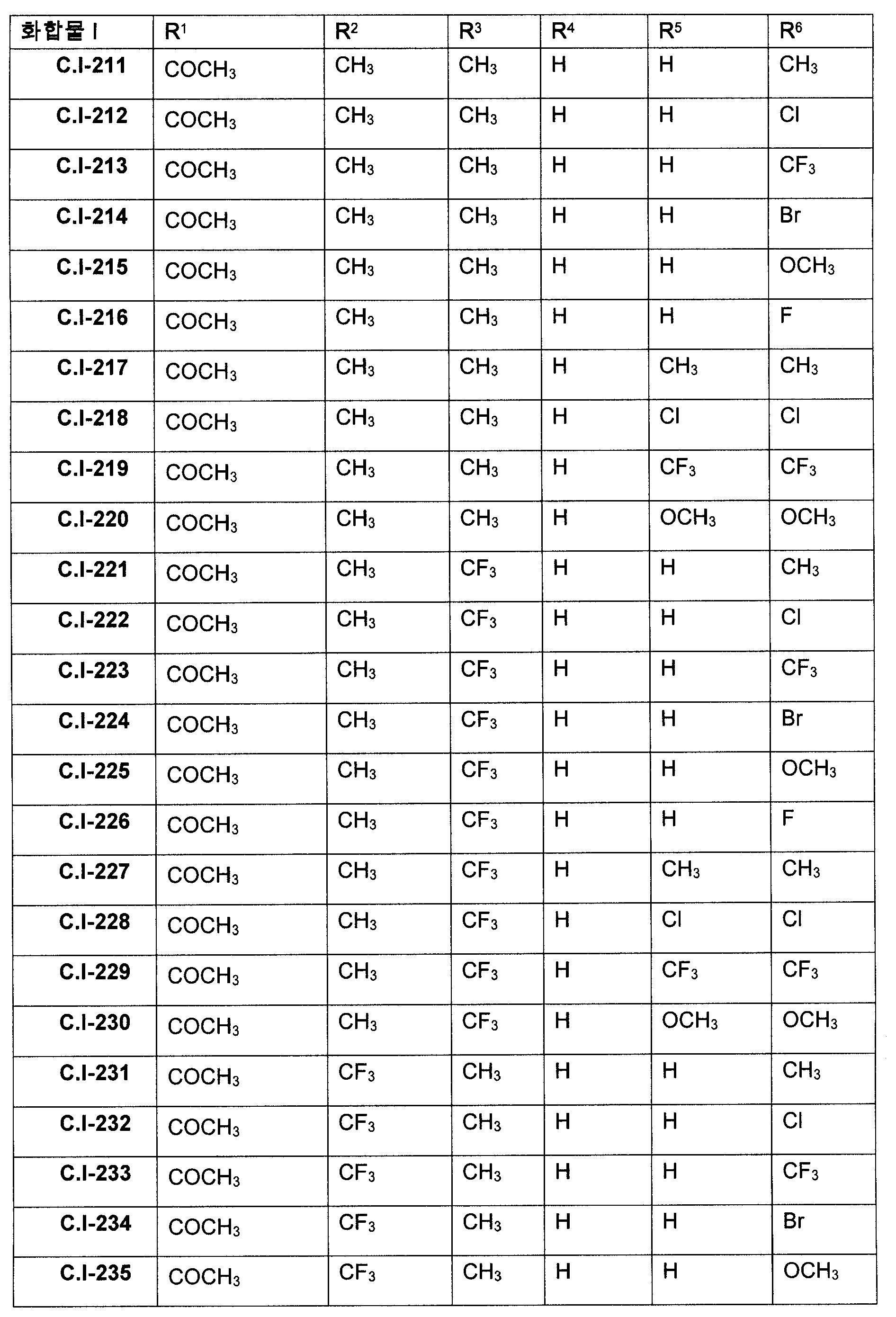 Figure 112009060332816-PCT00016