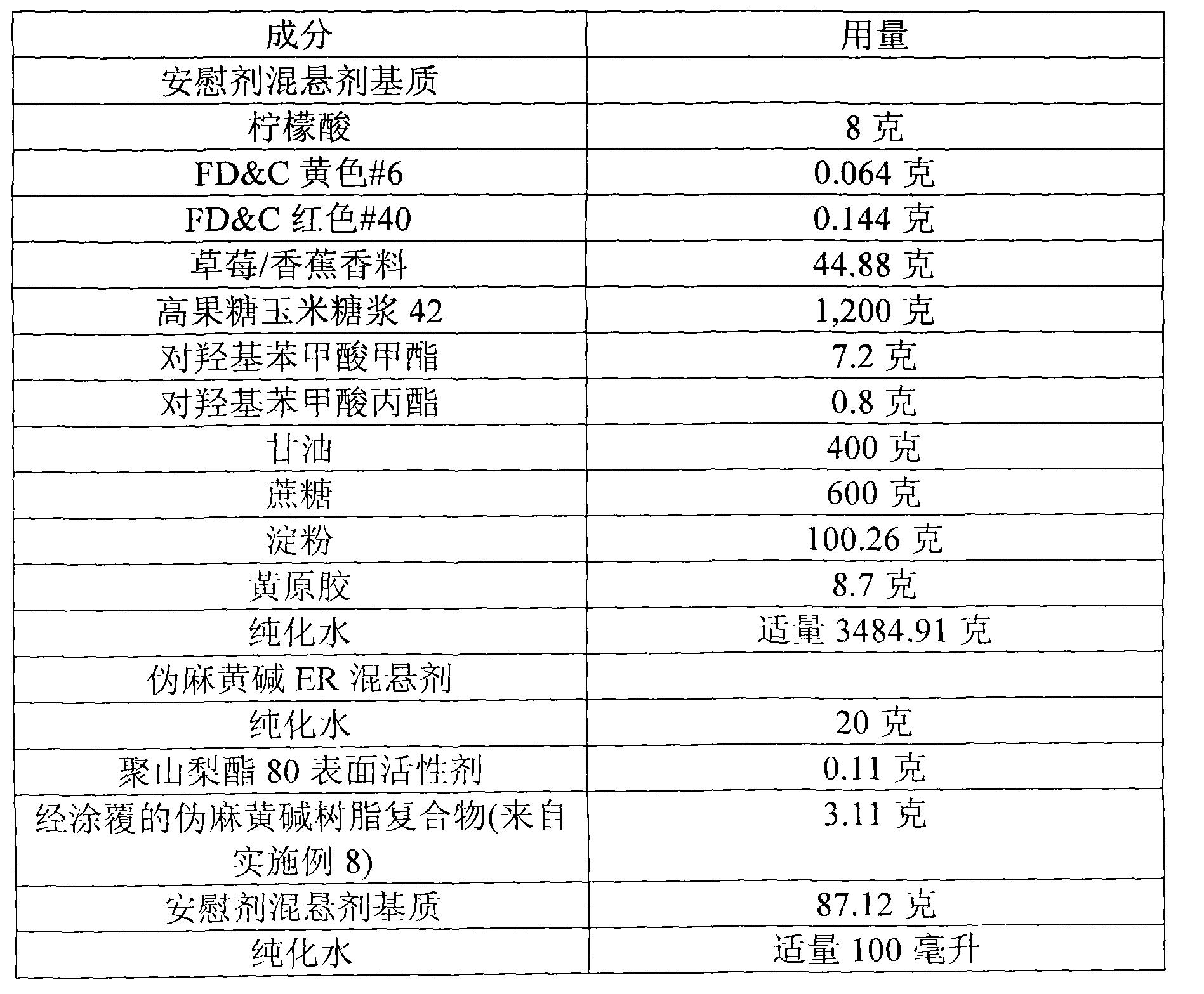 Figure CN102488652BD00421