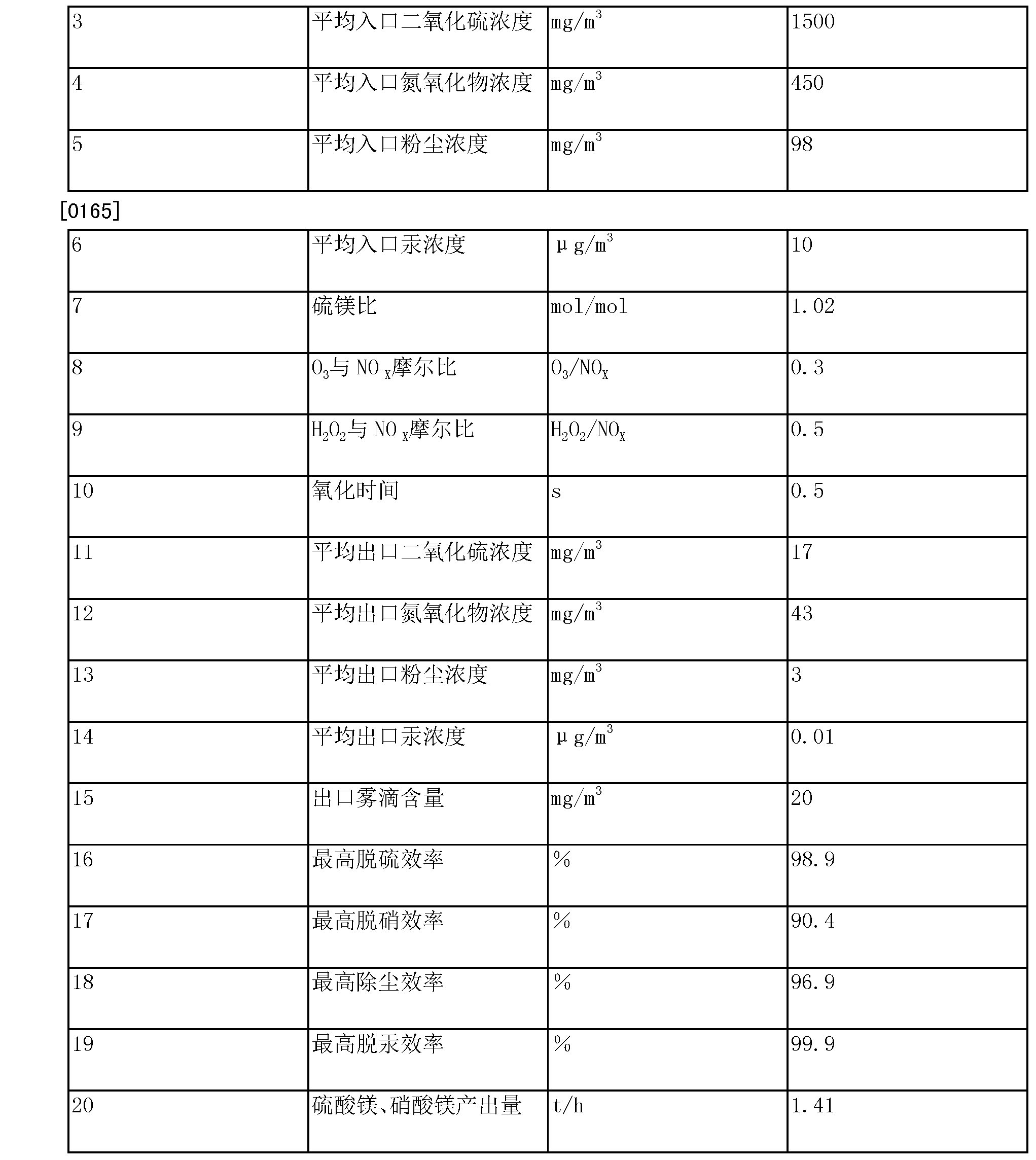 Figure CN104857835AD00181