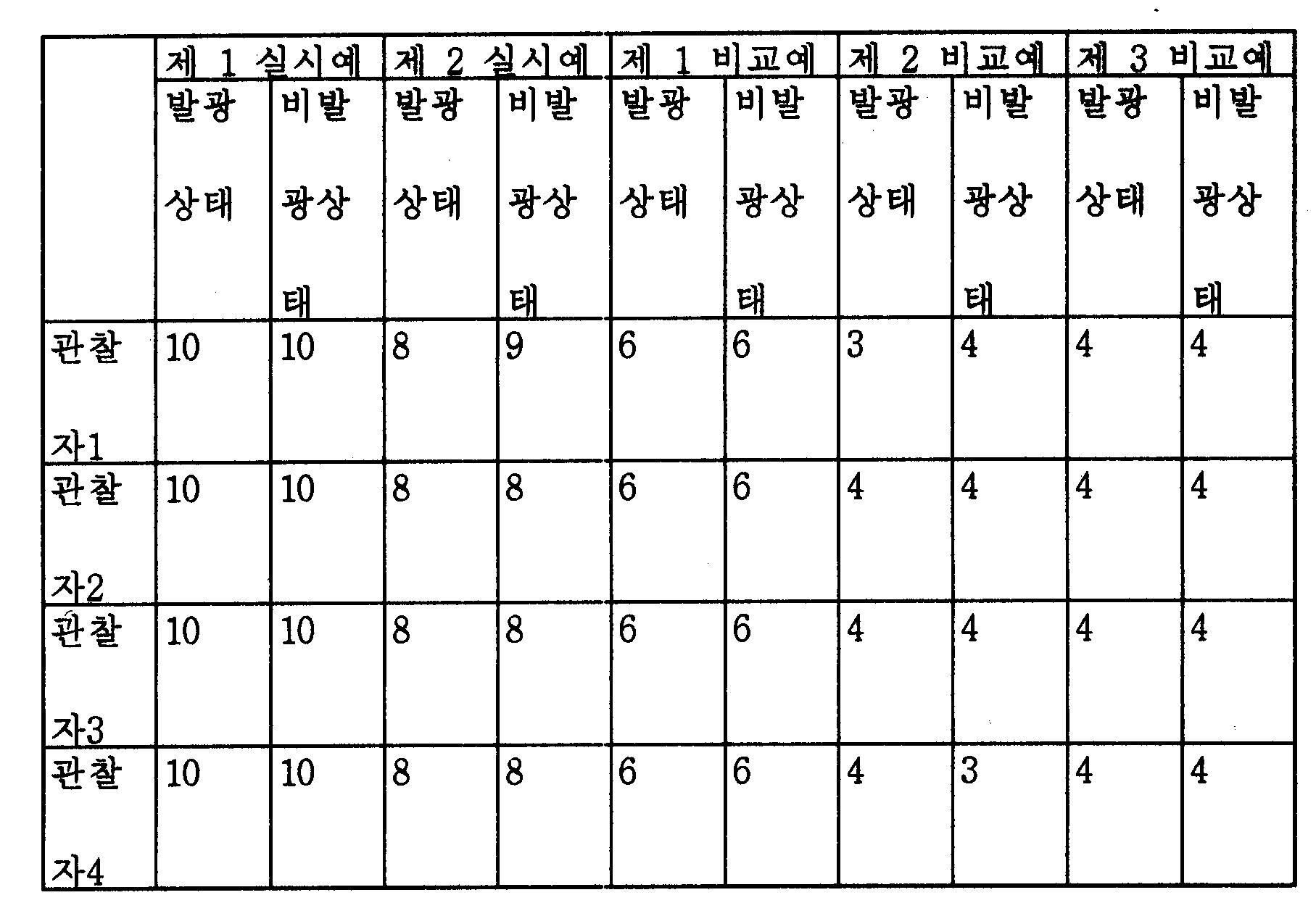 Figure 111999003511516-pat00001