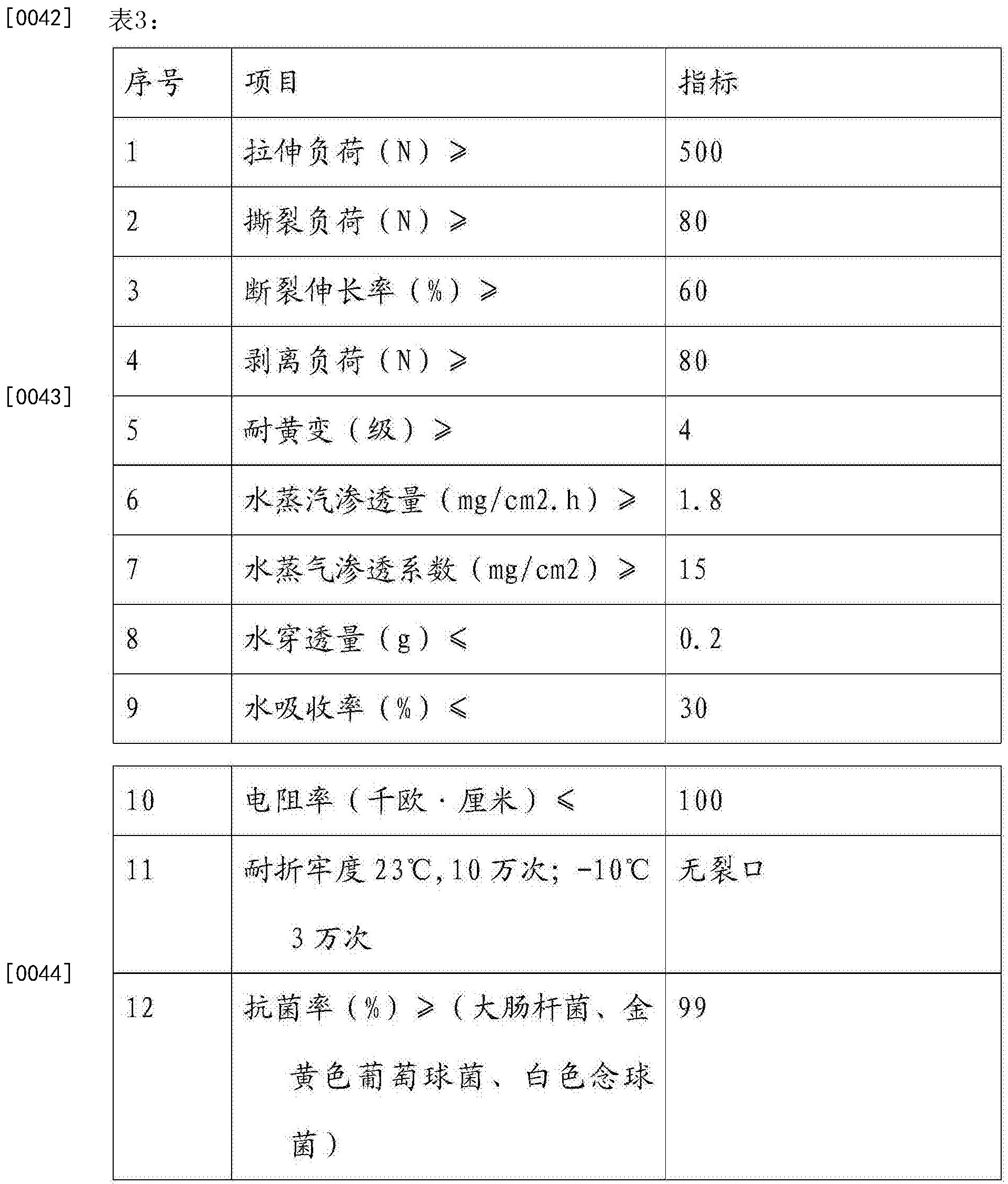Figure CN105463870AD00061