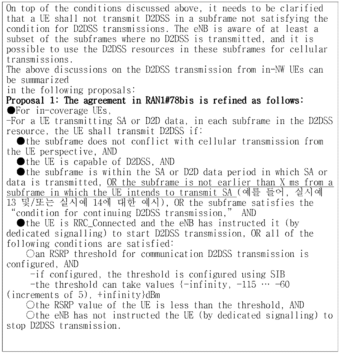 Figure PCTKR2015010122-appb-I000008