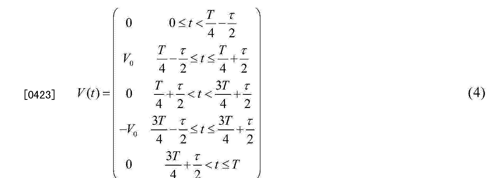 Figure CN104936517AD00371