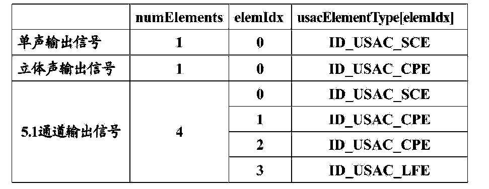 Figure CN103562994BD00431