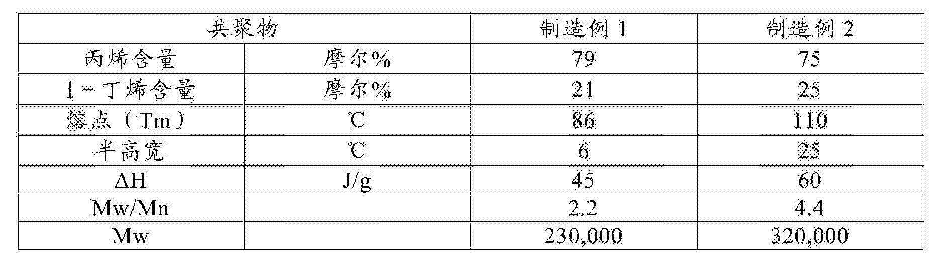 Figure CN104204002BD00161