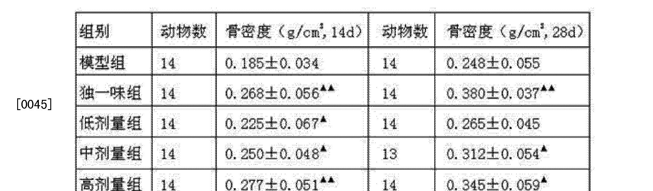 Figure CN102406766BD00081