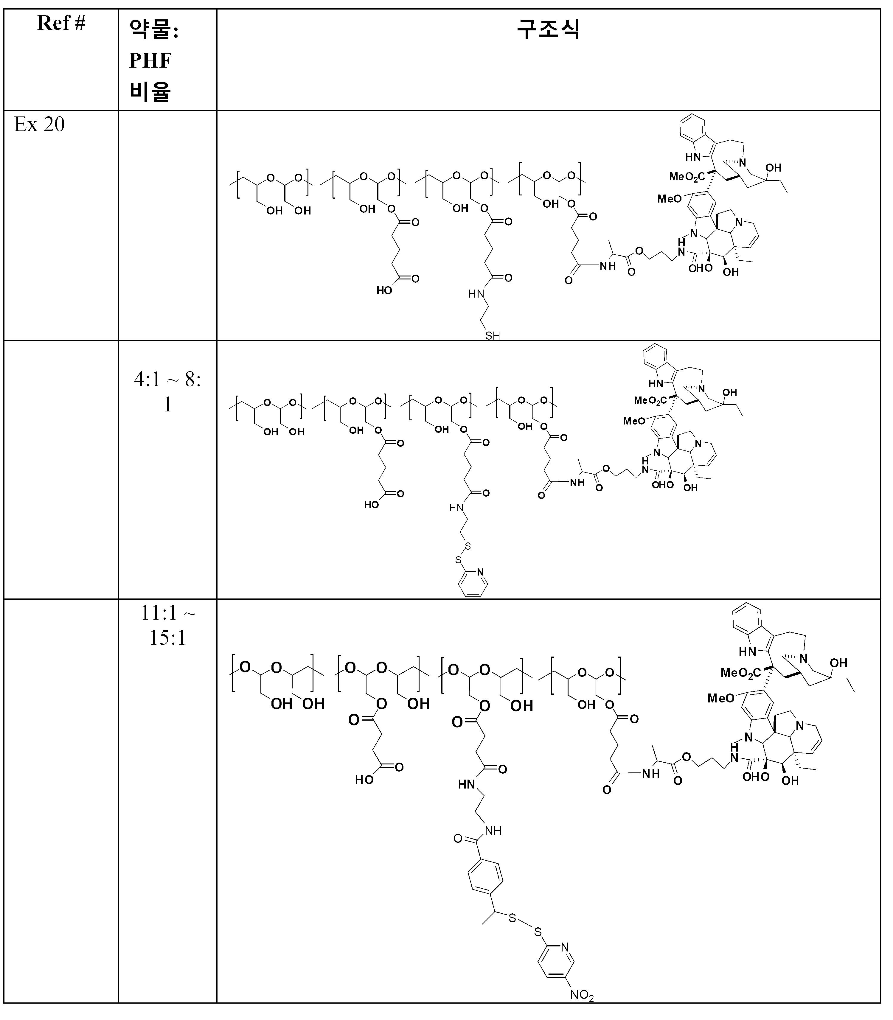 Figure 112014001971018-pct00231