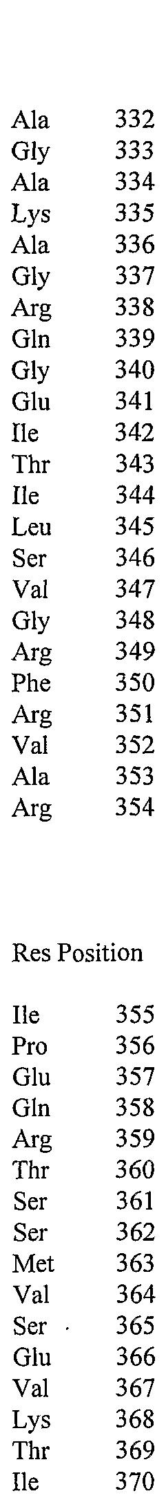 Wilms ELEKTRODE LINKS VAL-6 UND RU 360 BIS MODELL 80//81