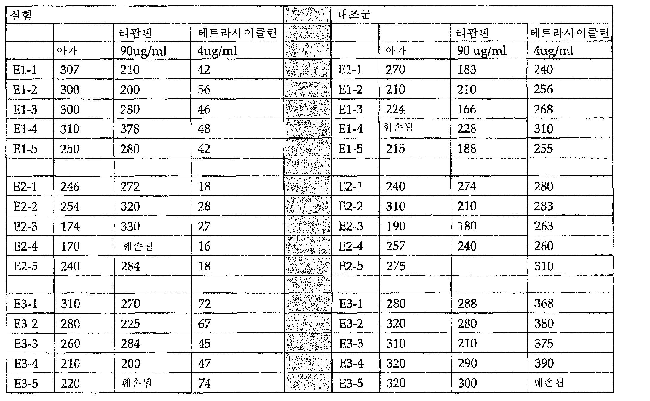 Figure 112009042155886-PCT00004