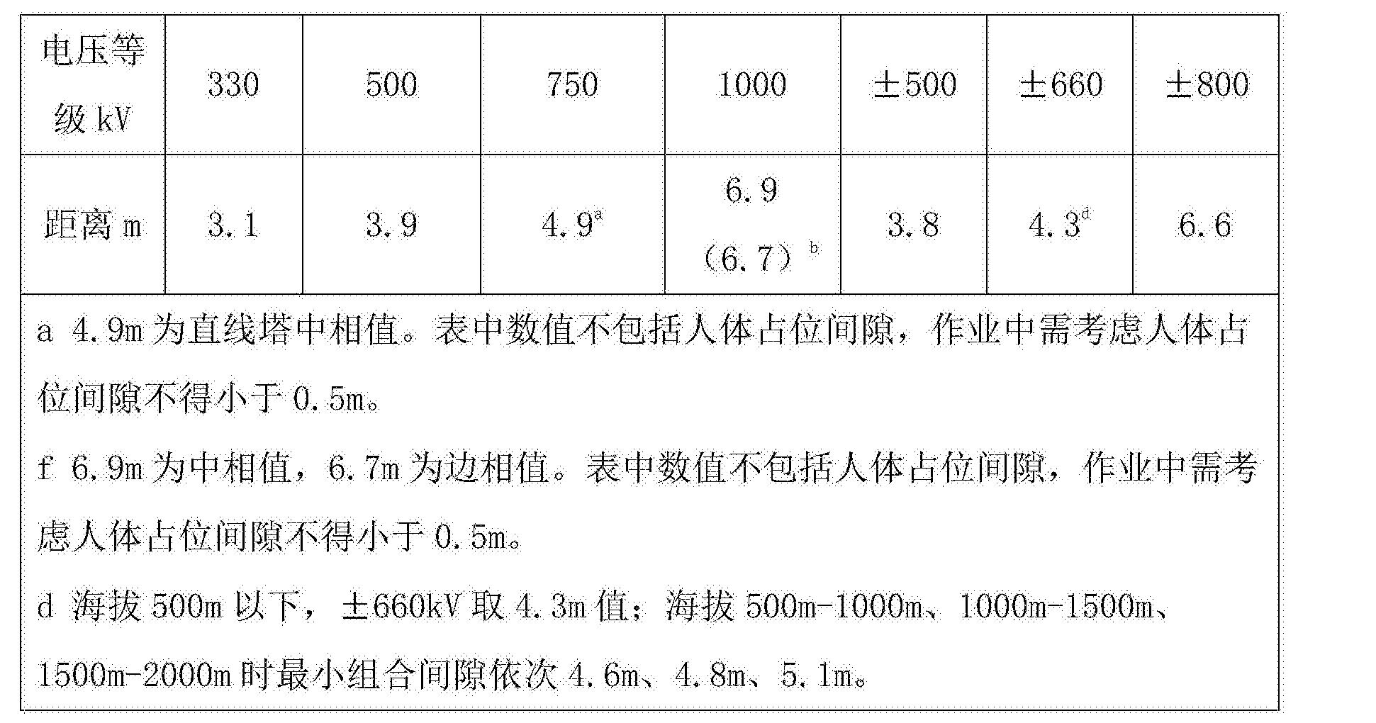 Figure CN107899143AD00131