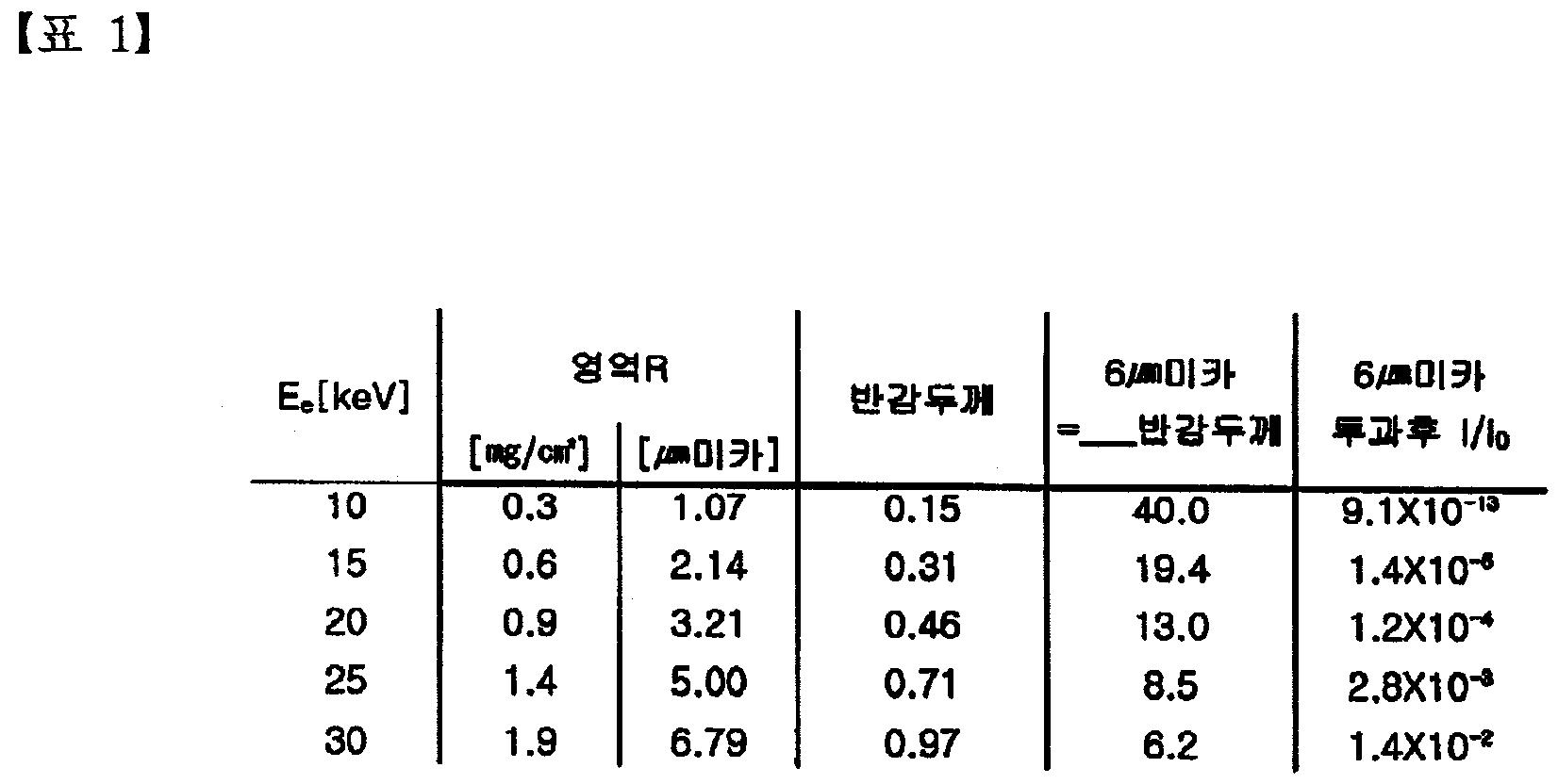 Figure 112000521634713-pat00001