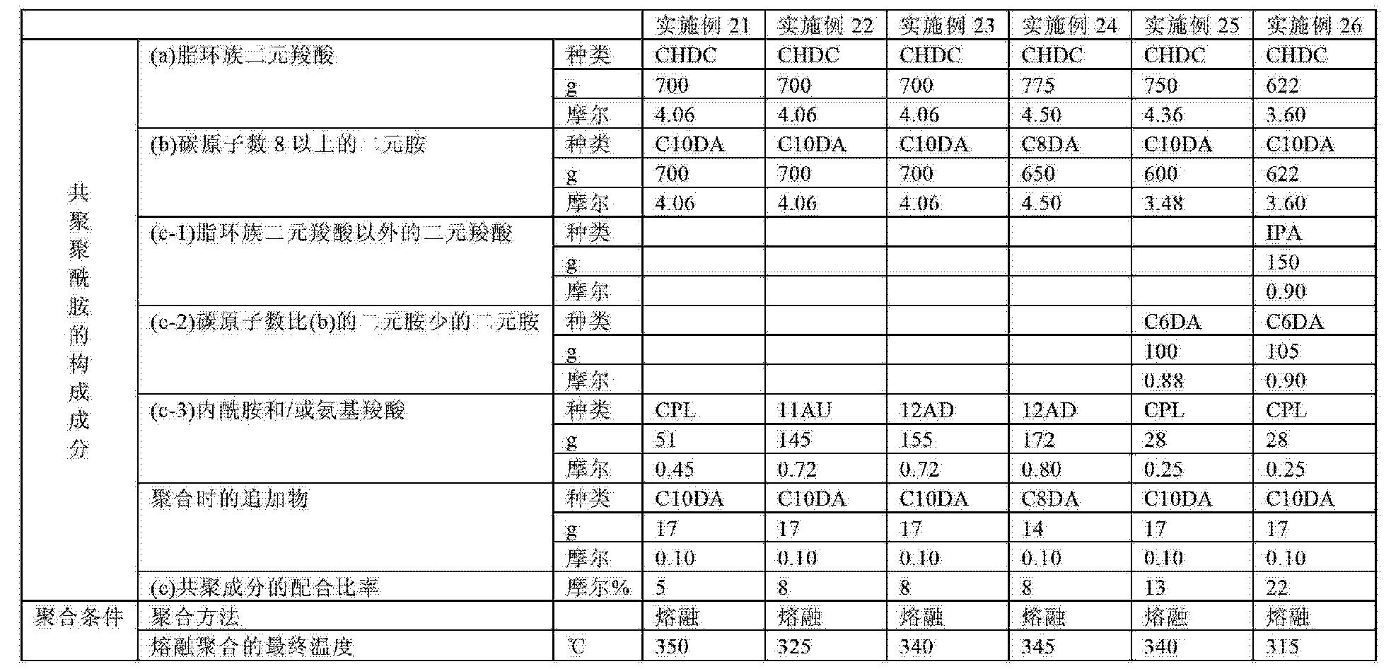 Figure CN103314034BD00361