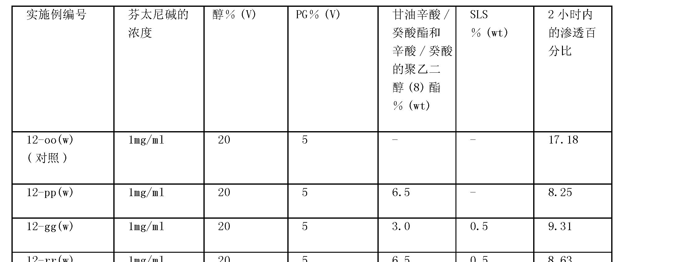 Figure CN101378735BD00401