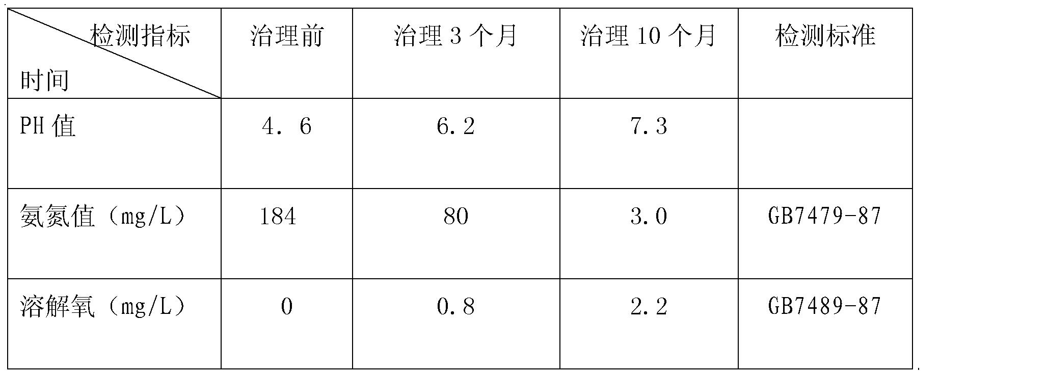 Figure CN102050523BD00161