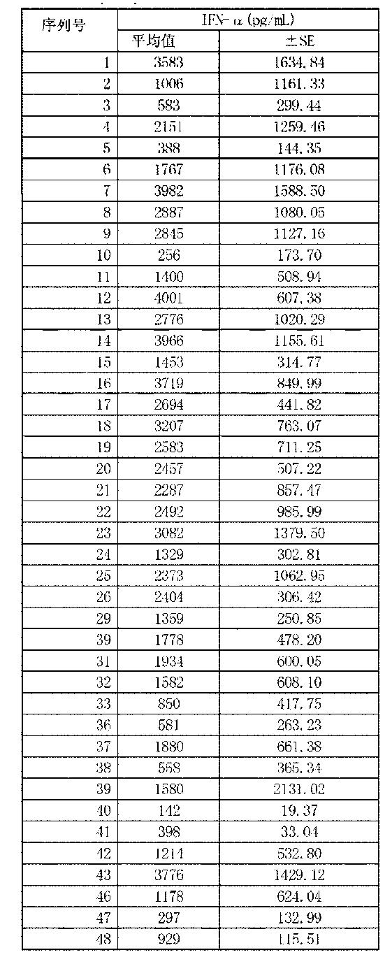 Figure CN104684923AD00291