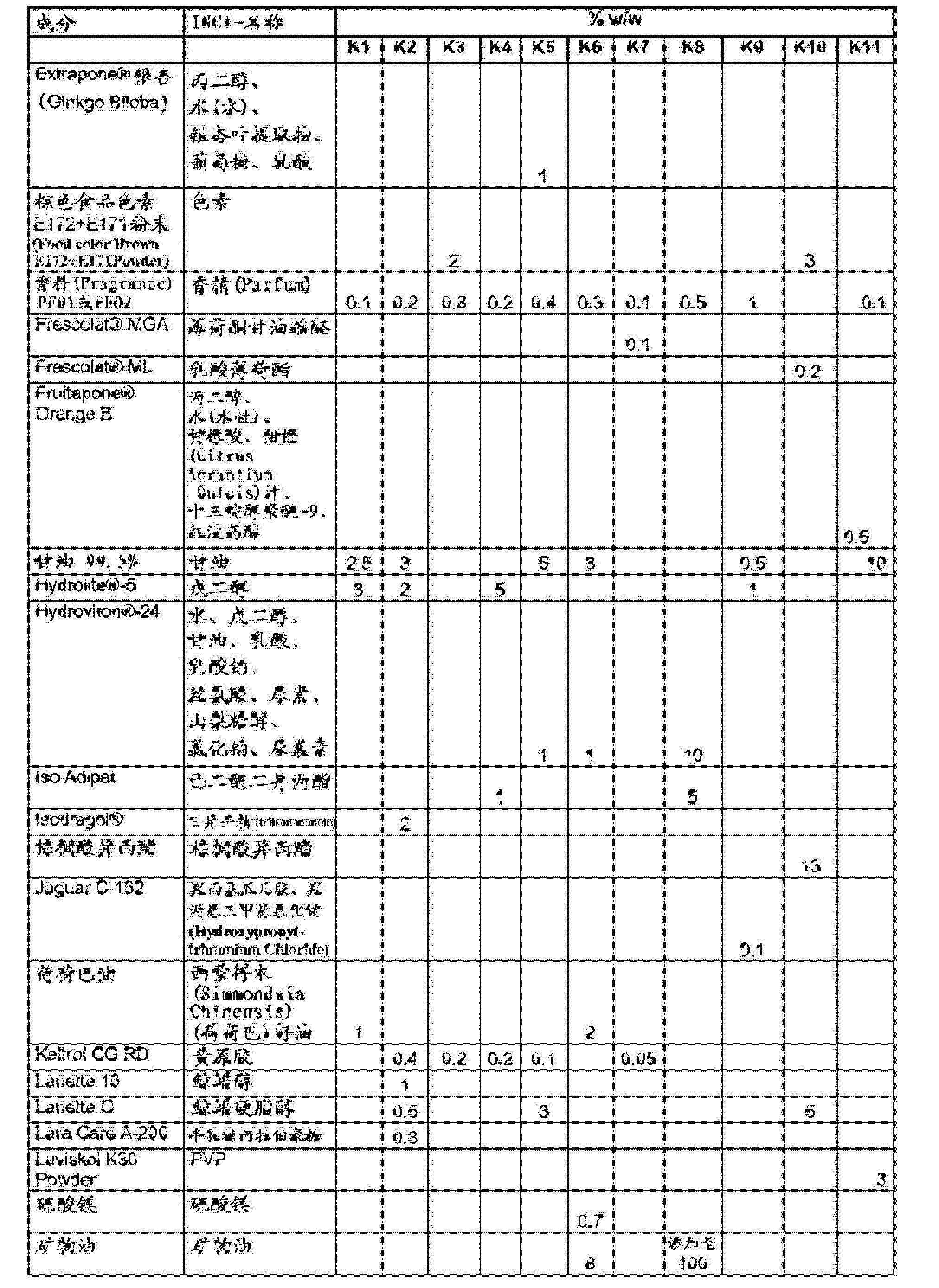 Figure CN103025310AD01281