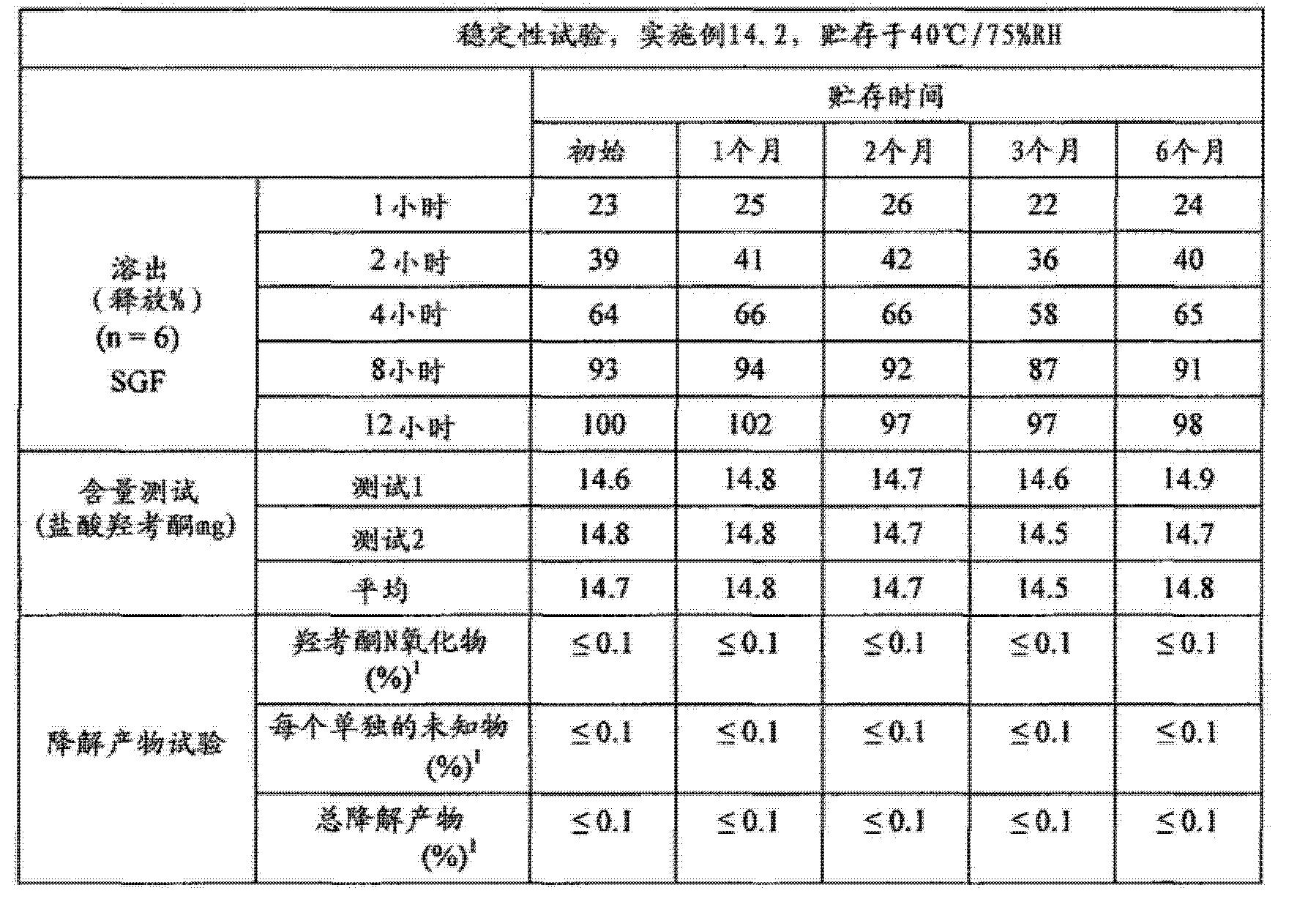 Figure CN102743355BD01091