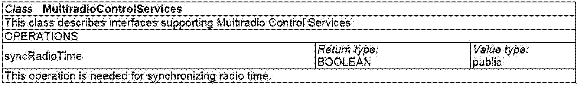 WO2017030353A1 - Reconfigurable mobile device using unified radio