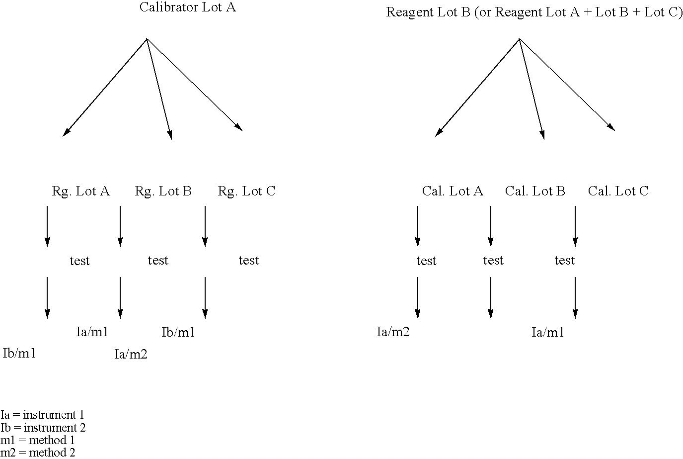 Figure US07286957-20071023-C00002