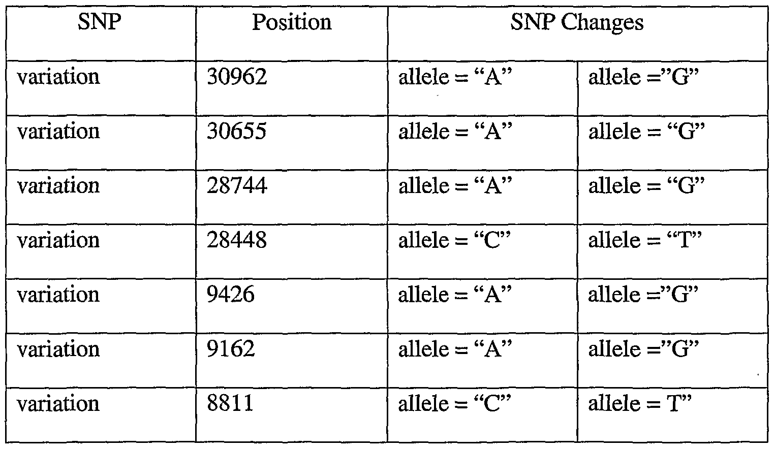 WO2003040345A2 - Type 2 cytokine receptor and nucleic acids