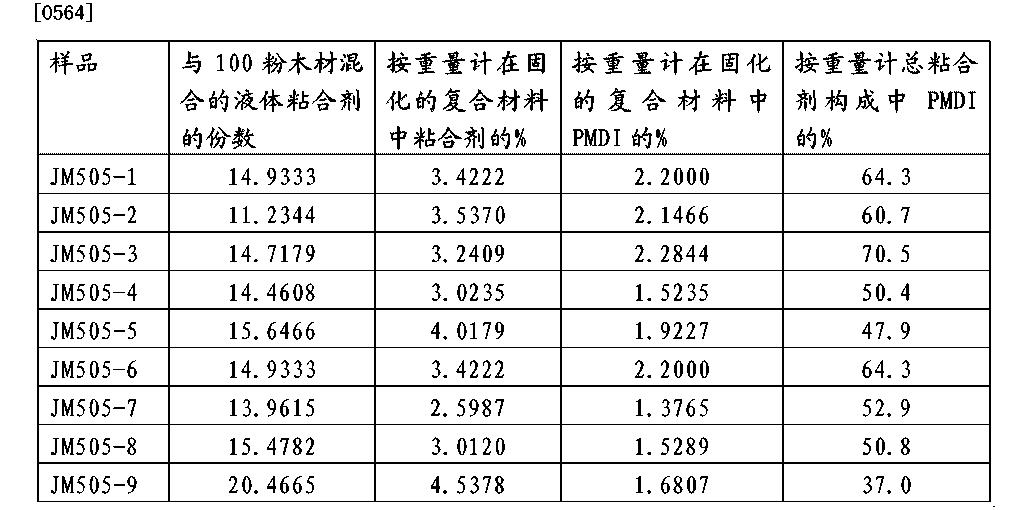 Figure CN102439056BD01012