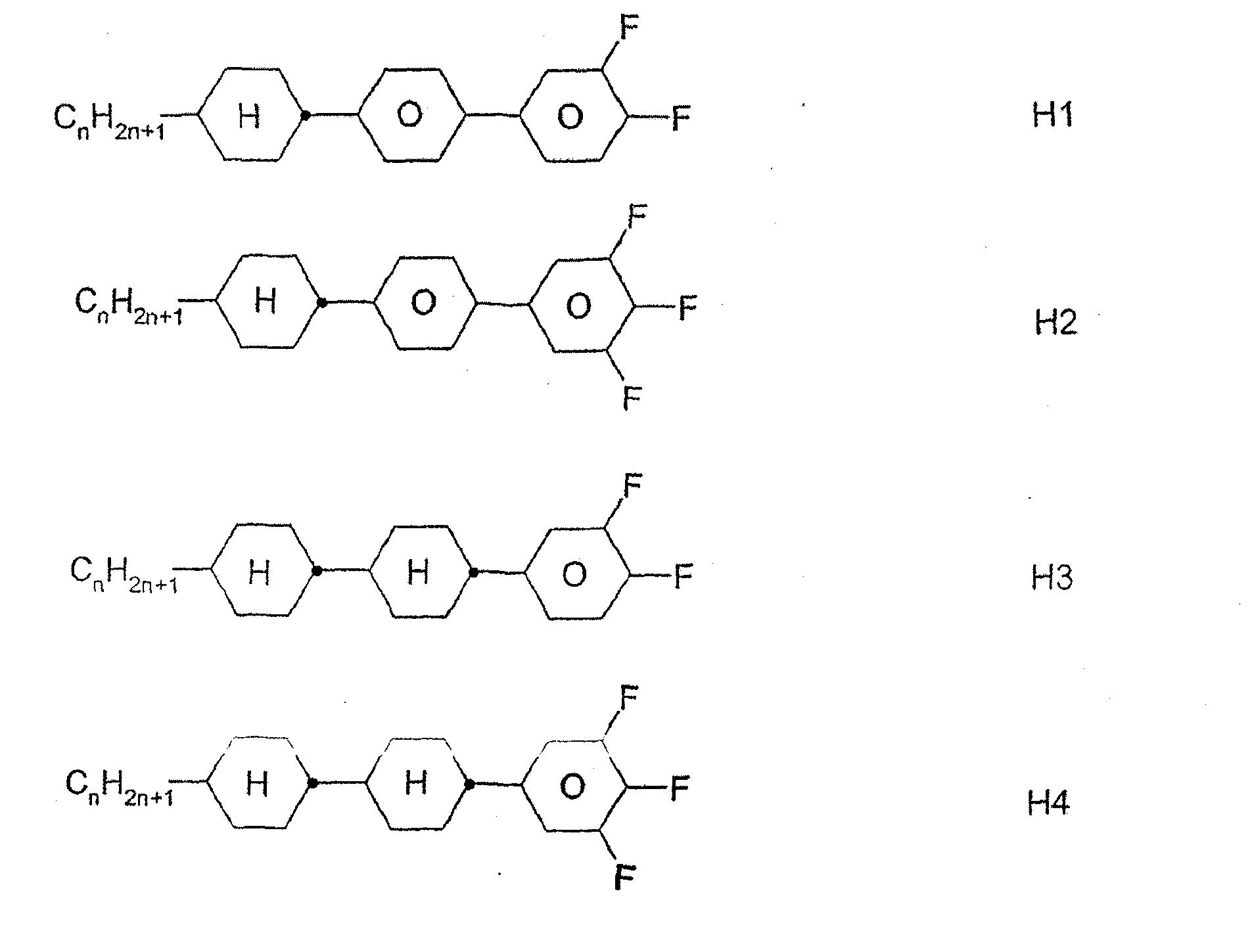 Figure CN101294079BC00081