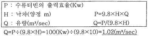 Figure 112009052003036-pat00002