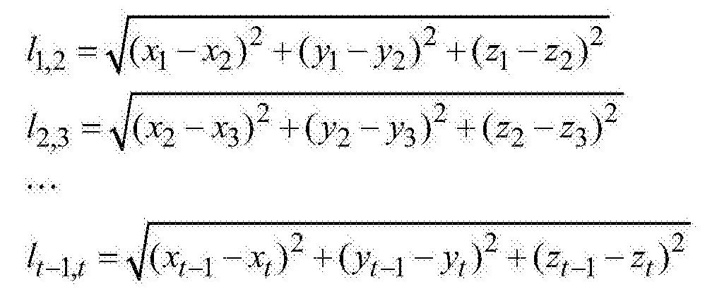 Figure CN105666490AD00171
