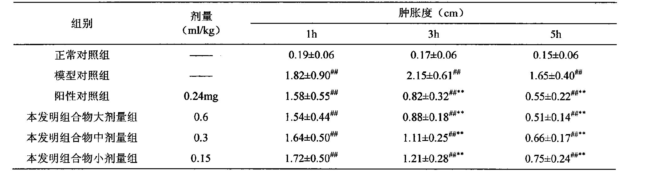 Figure CN104173457AD00101
