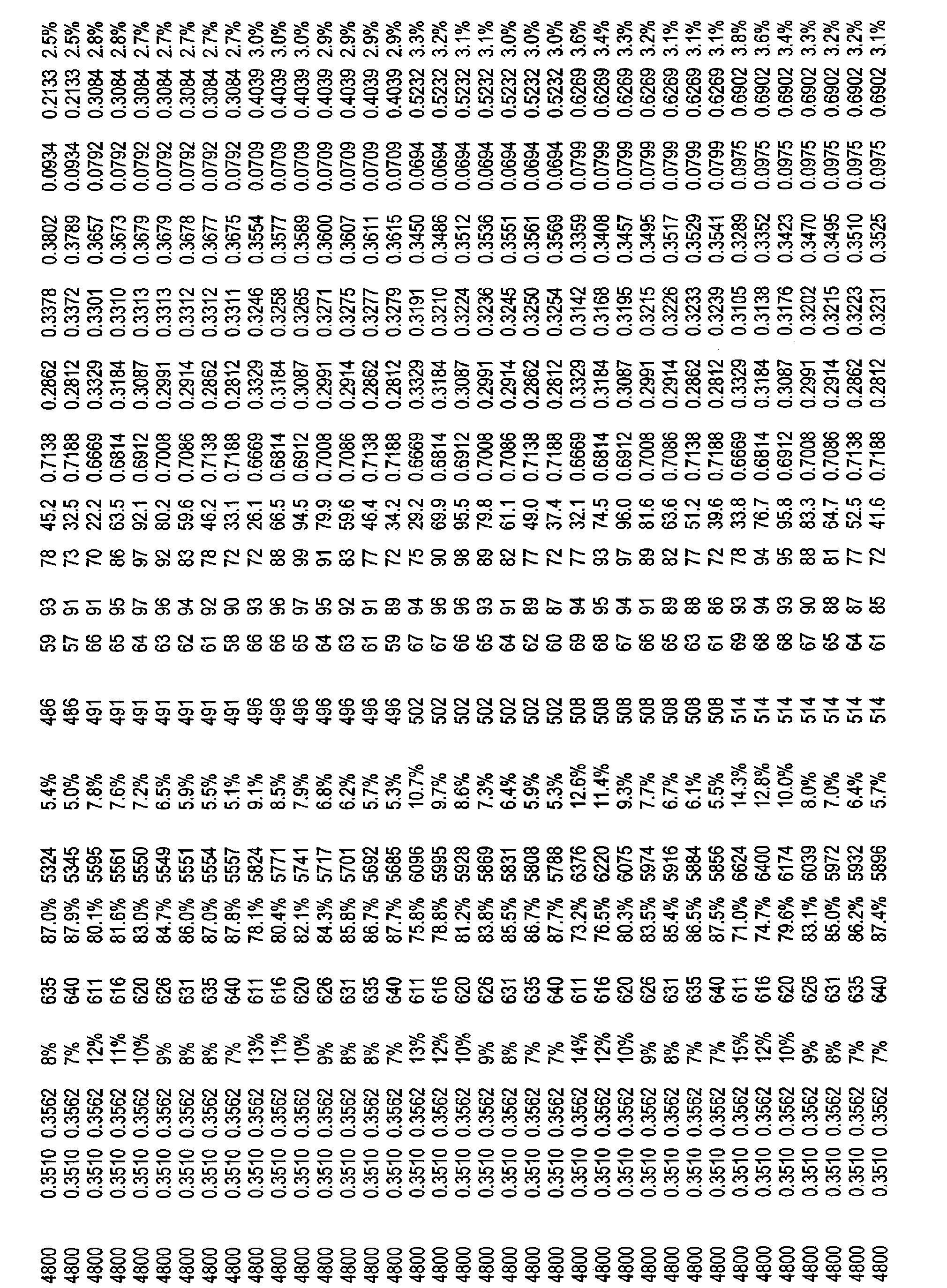 Figure CN101821544BD00701