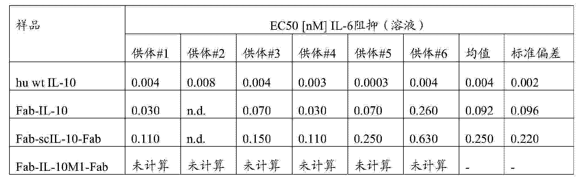 Figure CN104540848AD00451